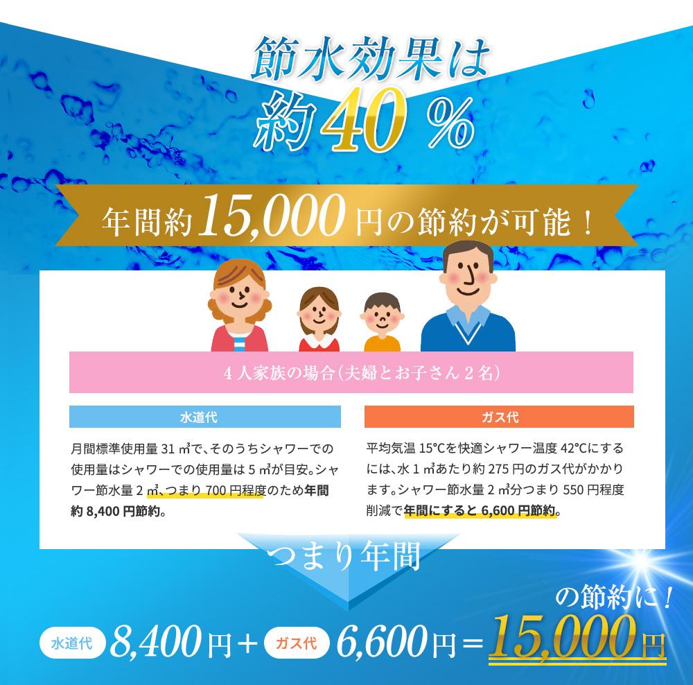 節水効果は約40%!年間約15,000円の節約が可能!
